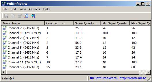 WifiInfoView - WiFi Scanner for Windows 10/7/8/Vista